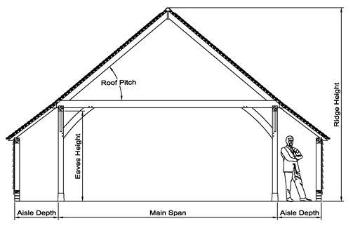 Oak Frame Building Types Explained | English Heritage Buildings