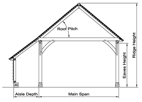 Oak Frame Building Types Explained | English Heritage Buildings