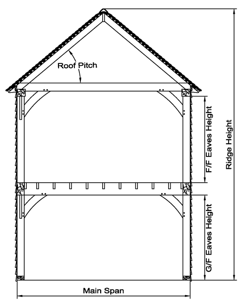 Oak frame building types explained english heritage for Roof height of 2 story house